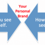 Using Social Media to Build a Personal Brand