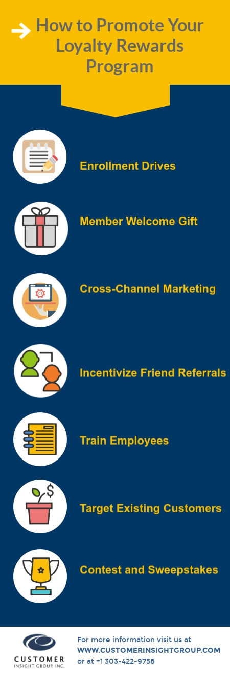 Infographic How to Promote Loyalty Program