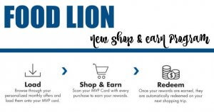 Shop and Earn Loyalty Rewards
