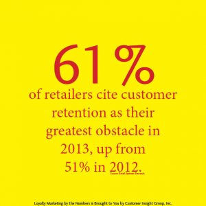 Customer Loyalty Programs- Stats, Facts and Tips for 2014