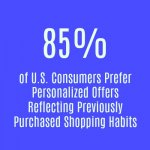 Study: Consumers Want a More Personalized Retail Experiences