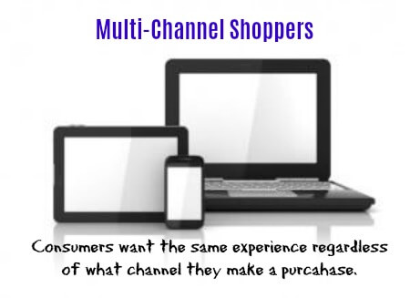 Loyal Customers Shop All Your Channels