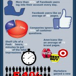 Facebook: 2014 Stats You Need To Know