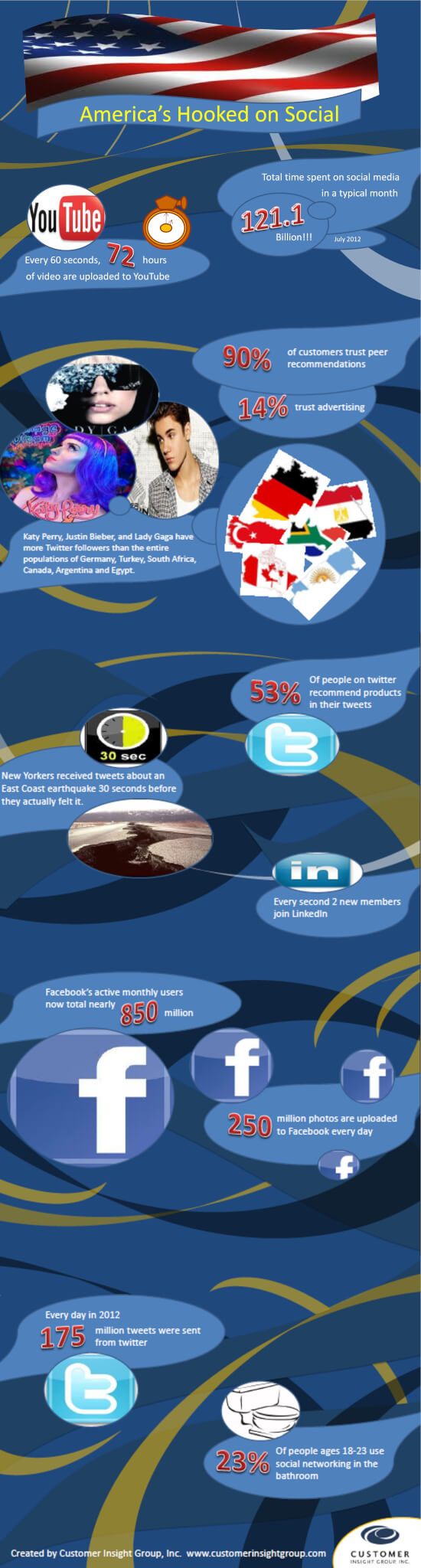 CIG_Infographic_HookedSocial_2013