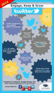Twitter Infographic Packed with Twitter Stats