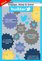 2014 Twitter Infographic