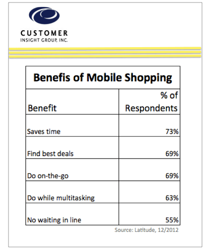 Benefits of Mobile Shopping