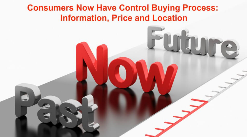 Consumers Control the Buying Process