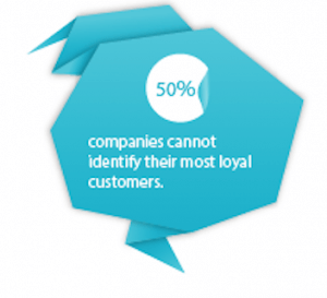 Companies Can Not Identify Loyal Customers