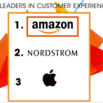 Report: Retail Customer Experience from Top 50 US Retailers