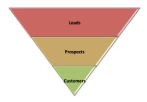 Pyramid for Lead Generation
