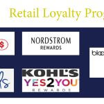 Retail Trend: Multi Tender Loyalty Programs