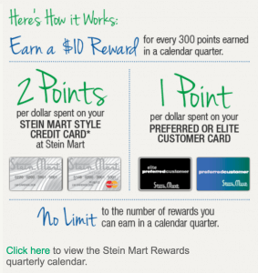 How Stein Mart Rewards Program Works