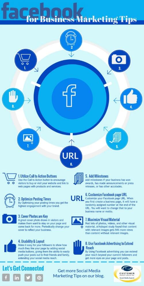 Infograph Facebook Business Page Tips