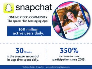 Snapchat-User-Stats-Infographic