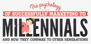 The Psychology of Successful Marketing to Millennials