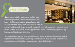 Gucci leveraging mobile apps