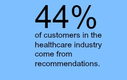 Customer Recommendations Healthcare