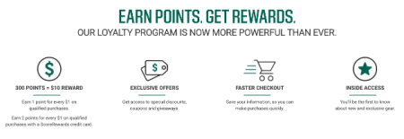 how to earn rewards at Dicks Sporting Goods