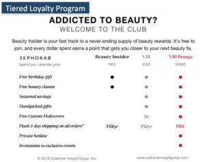 Sephora Tiered Loyalty Program