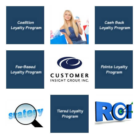 Pros and Cons of the Different Types of Loyalty Programs