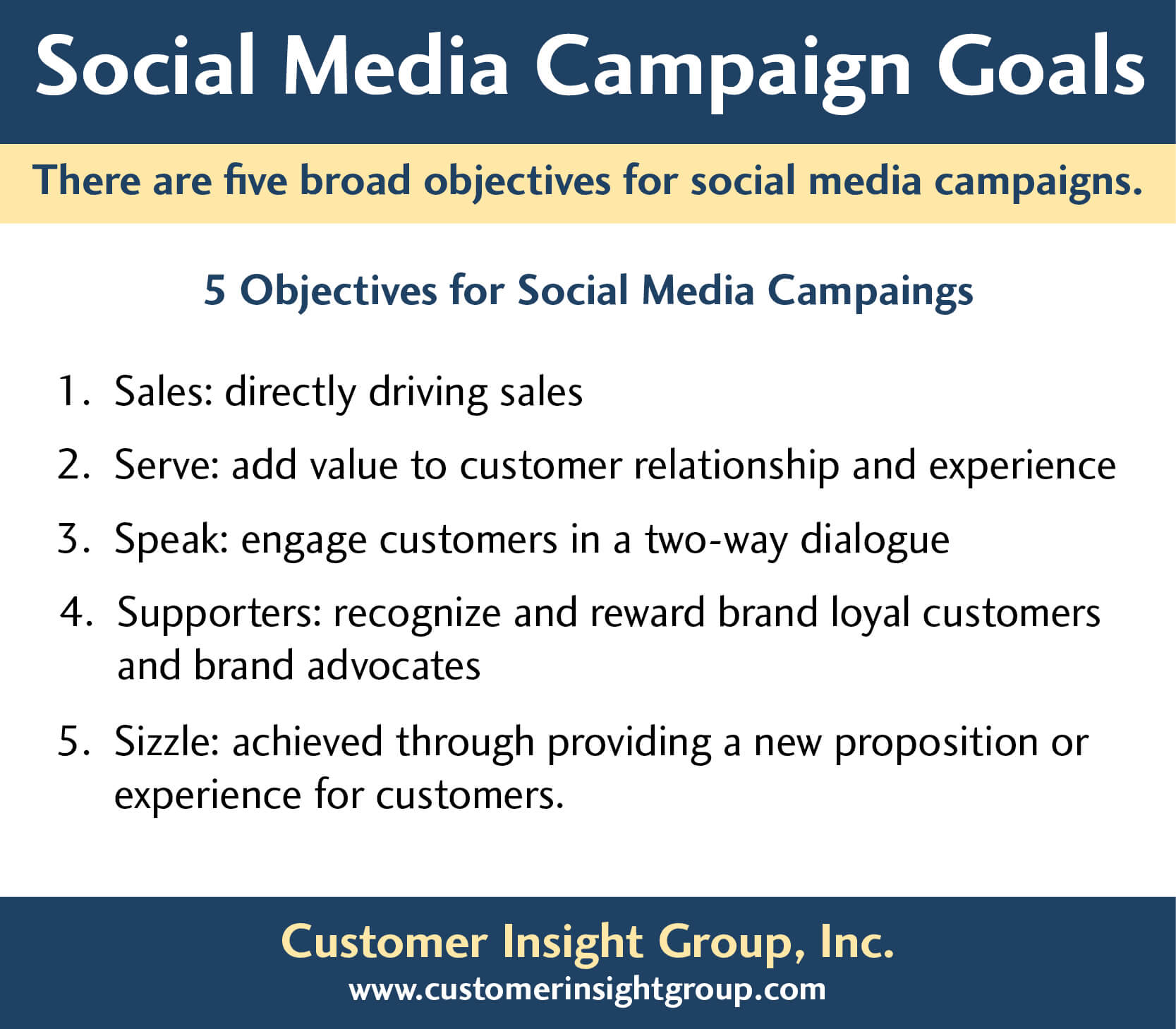 relationship advice different goals and objectives