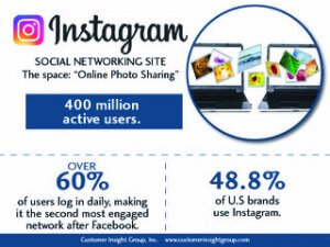 Instagram for Business Infographic