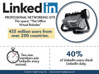 LinkedIn-User-Infographic