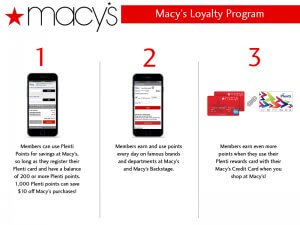 Current benefirst of Macy's Rewards Program