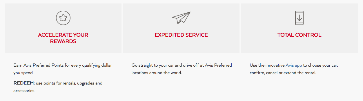 Avis Preferred Points