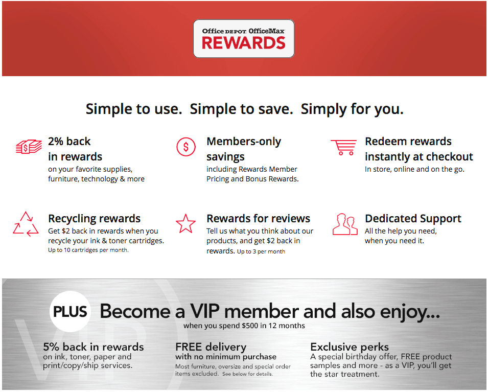 Office Depot Office Max Rewards Benefits