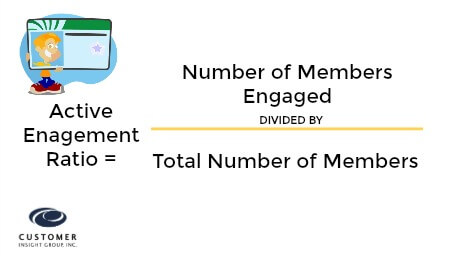 Active Loyalty Member Engagement Ratio