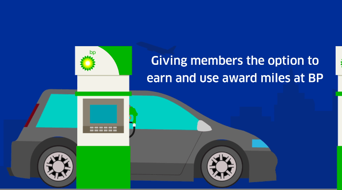 BP and United Airlines Fuel Rewards Partners