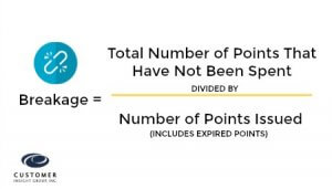 How to Calculate Loyalty Points Breakage