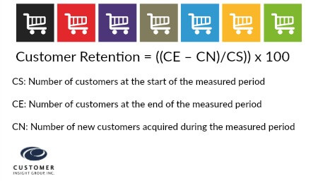 How to Calculate Customer Retention Rate Loyalty