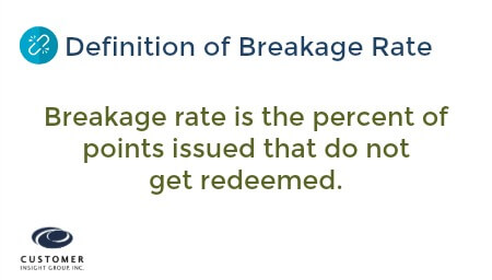 Definition of Breakage Rate Loyalty Programs
