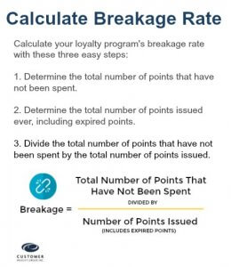 Calculate Breakage Rate Loyalty Program