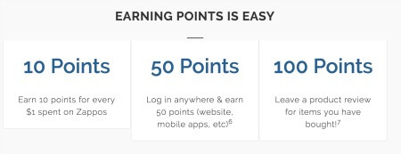 Zappos Loyalty Program Earn Points