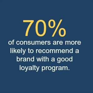 Loyal Customers Recommend Brands