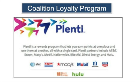 plenti loyalty program