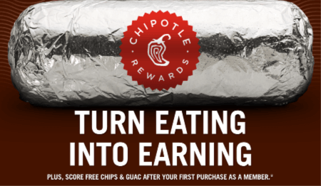 Chipotle Pilots New Loyalty Program