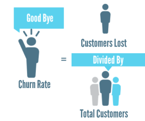 How to Calculate Customer Churn Rates