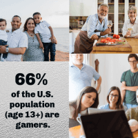 Gamification Appeals to all Generations