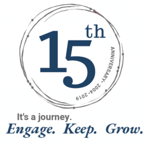 Customer Insight Group celebrates15 years
